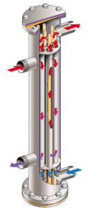 ECOTHERM Hochleistungs-Rohrbündelwärmetauscher sind mit patentierten frei schwebenden Dorn-Turbulatoren ausgestattet. In einem Durchlauf wird das Wasser auf die gewünschte Temperatur gebracht.