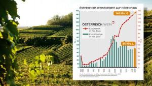 """Österreich verabschiedet sich vom """"Billigsdorfer""""-Segment. Foto: ÖWM"""