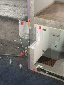 ACO bietet auf kellerschutz.at ein umfassendes Kellerschutzprogamm für Eigenheimbesitzer an. Foto: ACO
