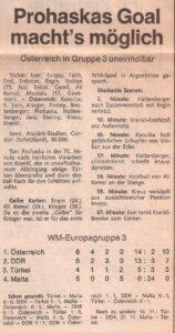 Faksimile KURIER vom 1. November 1977. Sammlung: oepb
