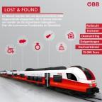 ÖBB / Lost and Found. Grafik: ÖBB