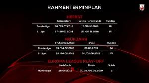 Blick auf den Bundesliga Rahmenterminplan, gültig ab der Spielzeit 2018/19. Grafik: bundesliga.at