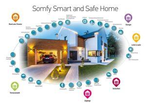 Sprich mit deinem Smart Home! Somfy ist ab sofort mit dem Google Assistant kompatibel. Foto: Somfy